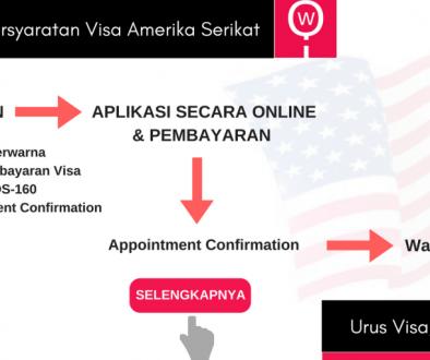 Persyaratan Pembuatan Visa Amerika Serikat