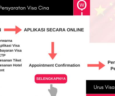 Persyaratan Visa Cina